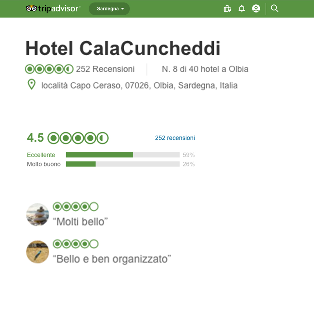 Hotel Calacuncheddi - Tripadvisor