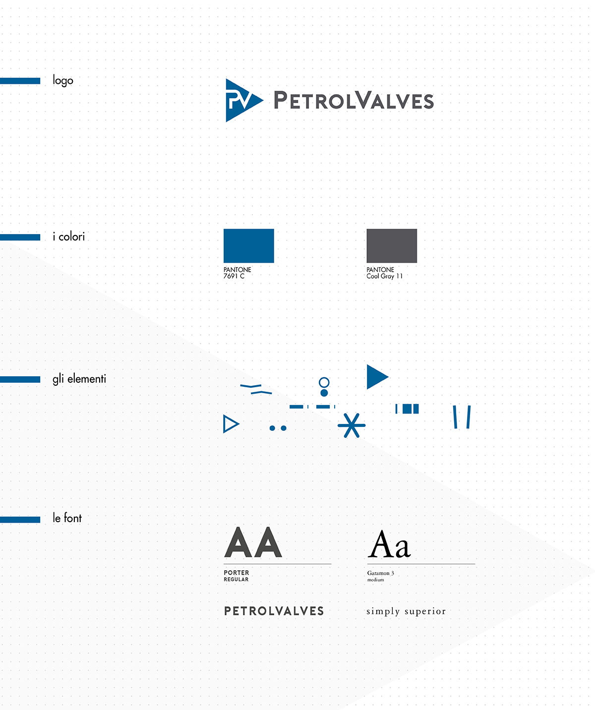 Petrolvalves - Logo