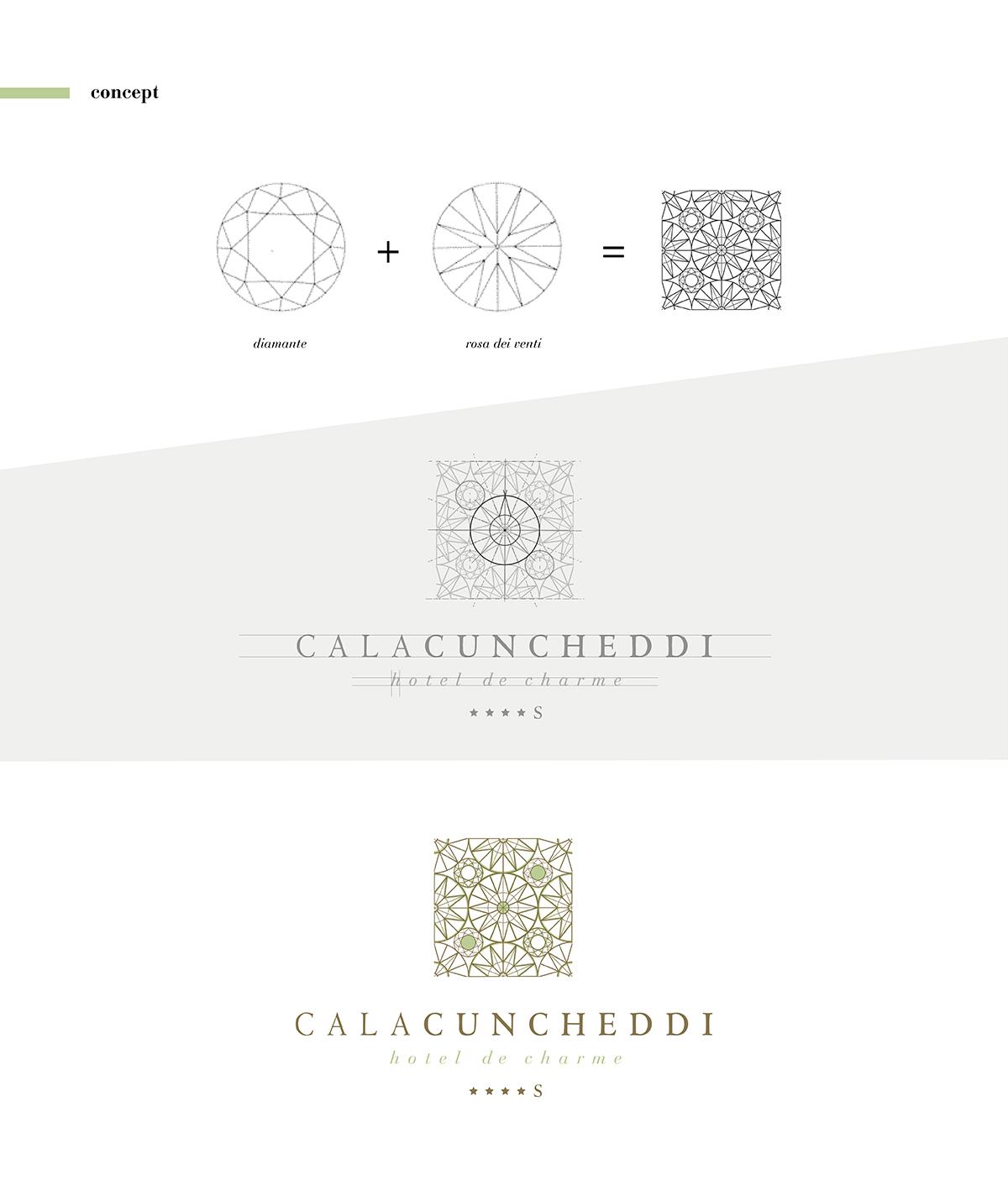 Hotel Calacuncheddi - Logo